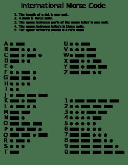 International_Morse_Code.svg